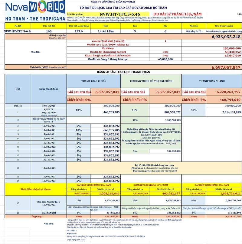 Tiến độ thanh toán NVW Tropicana